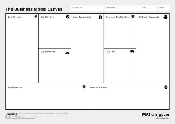 Creating Your Business Model | Business Link